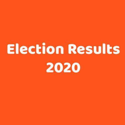 Sri Lanka parliament election results 2020